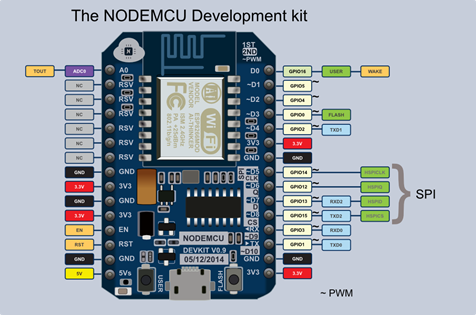 Temperature and Humidity Server with NodeMCU